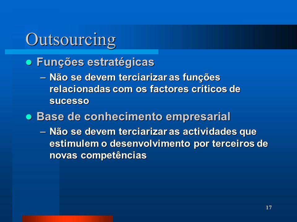 17 Outsourcing Funções estratégicas Funções estratégicas –Não se devem terciarizar as funções relacionadas com os factores críticos de sucesso Base de