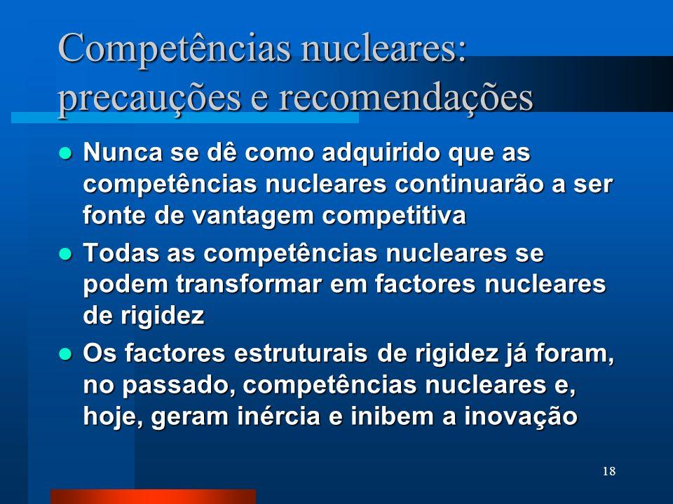 18 Competências nucleares: precauções e recomendações Nunca se dê como adquirido que as competências nucleares continuarão a ser fonte de vantagem com