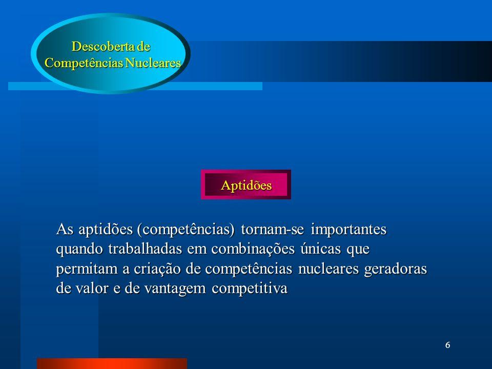 6 Descoberta de Competências Nucleares Competências Nucleares Aptidões As aptidões (competências) tornam-se importantes quando trabalhadas em combinaç