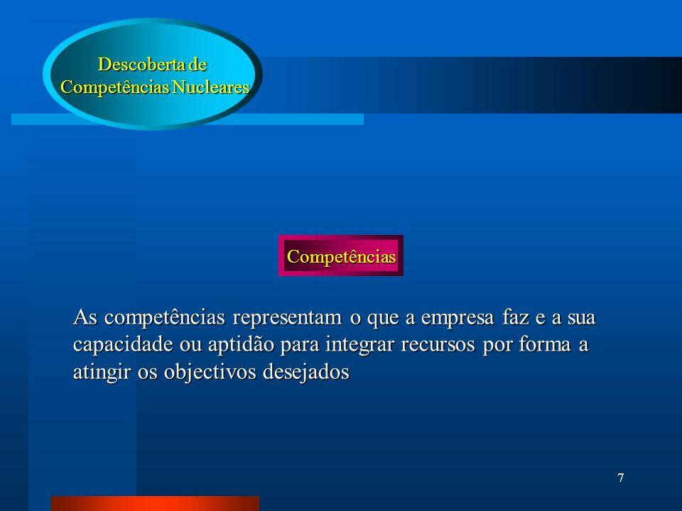 7 Descoberta de Competências Nucleares Competências Nucleares Competências As competências representam o que a empresa faz e a sua capacidade ou aptid