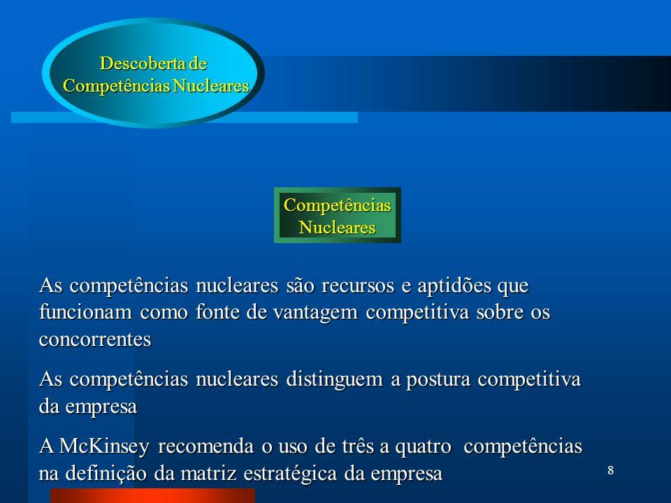 8 Descoberta de Competências Nucleares Competências Nucleares CompetênciasNucleares As competências nucleares são recursos e aptidões que funcionam co