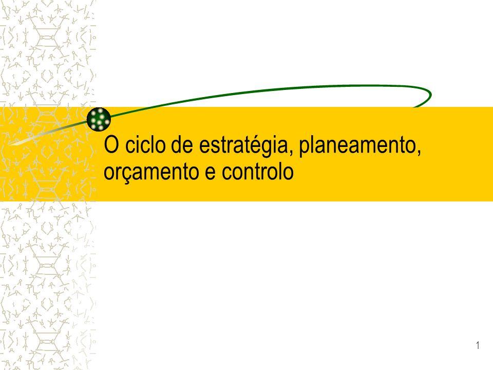 1 O ciclo de estratégia, planeamento, orçamento e controlo