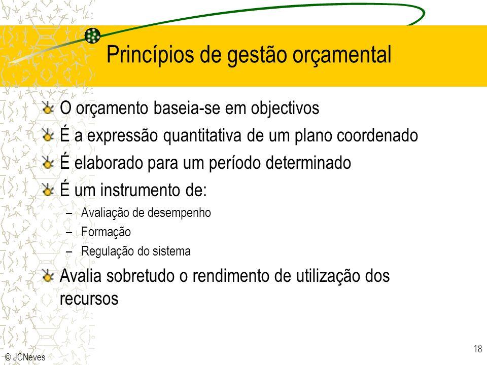 © JCNeves 18 Princípios de gestão orçamental O orçamento baseia-se em objectivos É a expressão quantitativa de um plano coordenado É elaborado para um