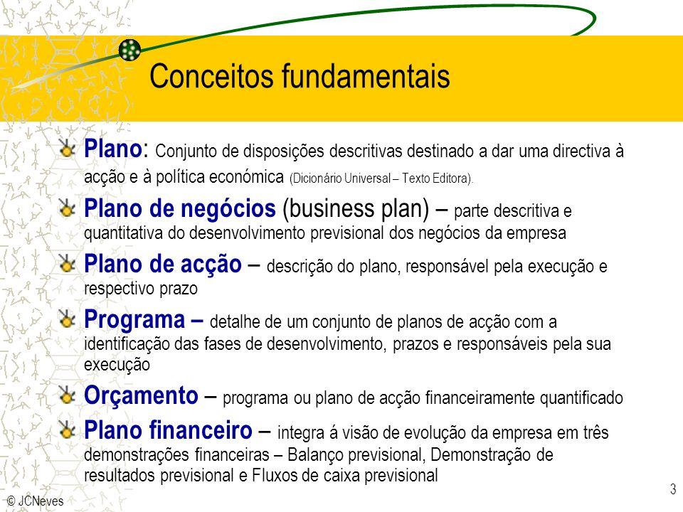 © JCNeves 3 Conceitos fundamentais Plano : Conjunto de disposições descritivas destinado a dar uma directiva à acção e à política económica (Dicionári