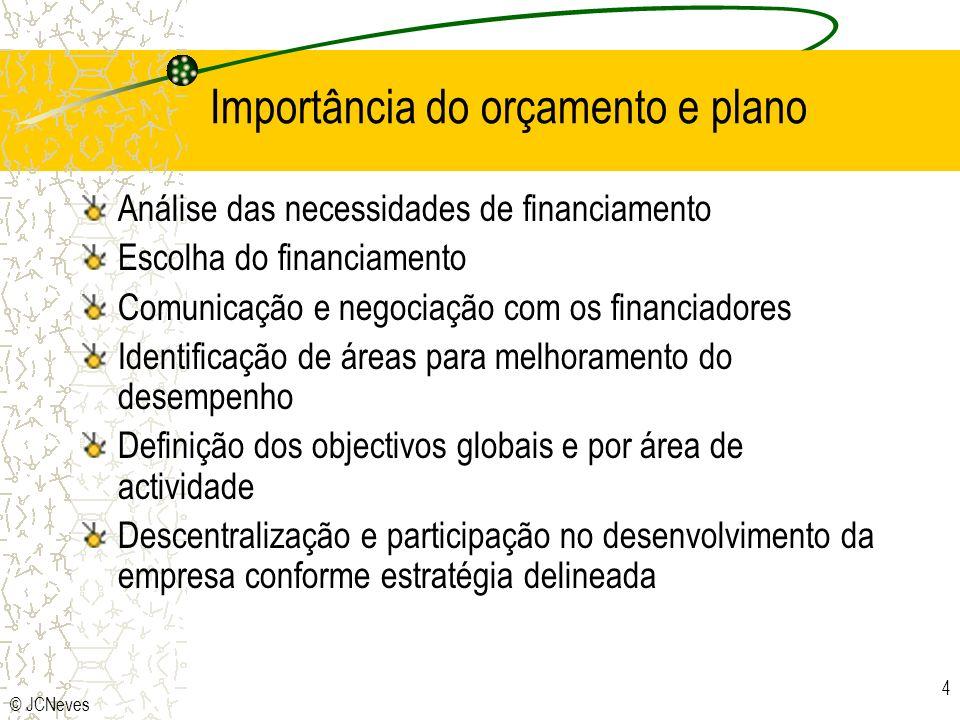 © JCNeves 4 Importância do orçamento e plano Análise das necessidades de financiamento Escolha do financiamento Comunicação e negociação com os financ