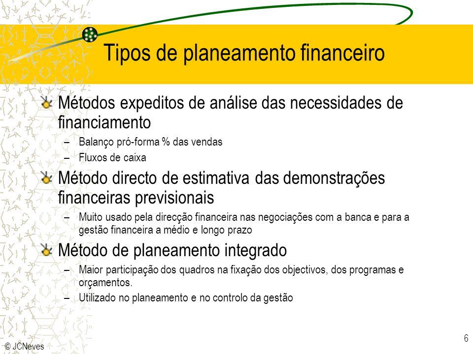 © JCNeves 6 Tipos de planeamento financeiro Métodos expeditos de análise das necessidades de financiamento –Balanço pró-forma % das vendas –Fluxos de