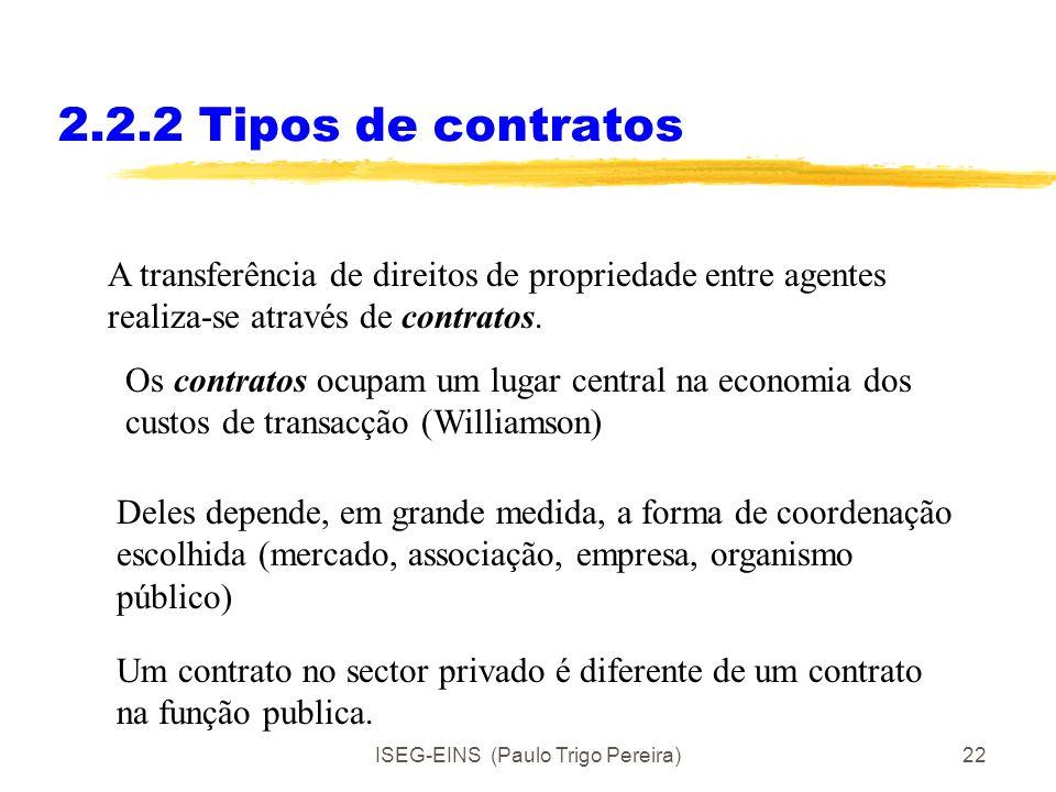 ISEG-EINS (Paulo Trigo Pereira)21 2.2.1 A atenuação de D. P. Exemplos: 1. O controle de rendas, limita o máximo de renda que um proprietário pode aufe