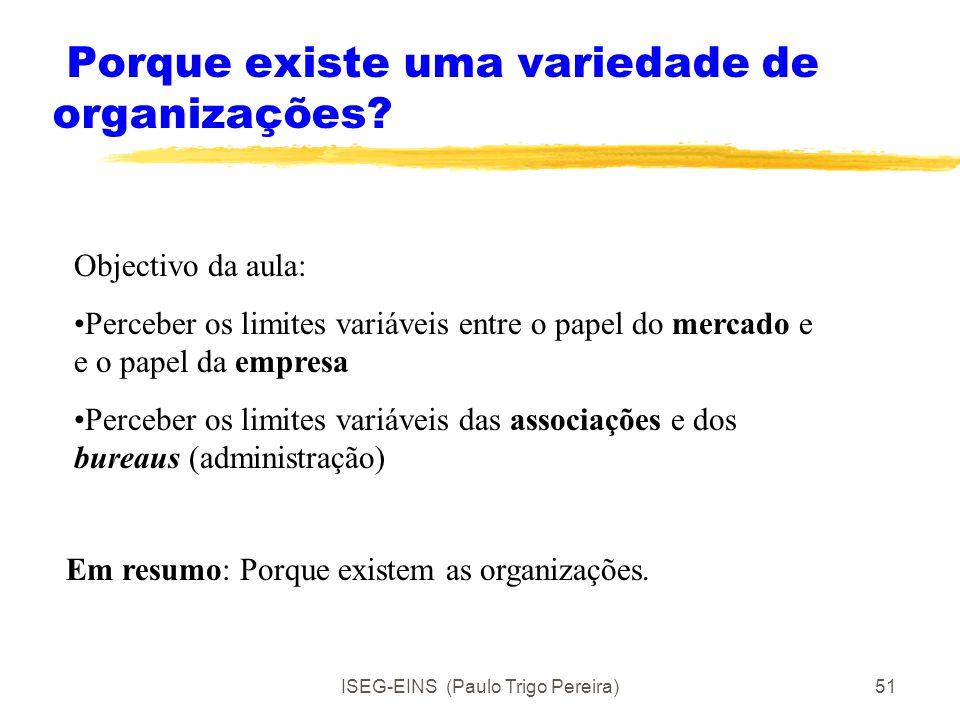 ISEG-EINS (Paulo Trigo Pereira)50 Aula 7 2.4 A dinâmica e escolha organizacional 2.4.1 O mercado e a empresa 2.4.2 A tragédia dos comuns. 2.4.3 A asso