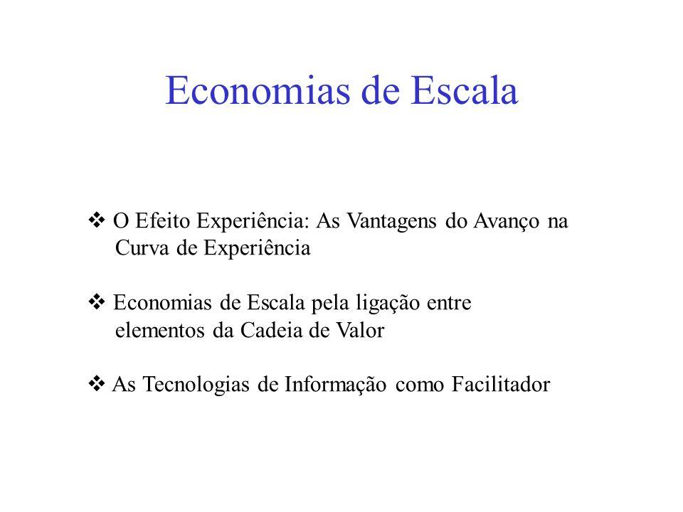 Economias de Escala O Efeito Experiência: As Vantagens do Avanço na Curva de Experiência Economias de Escala pela ligação entre elementos da Cadeia de