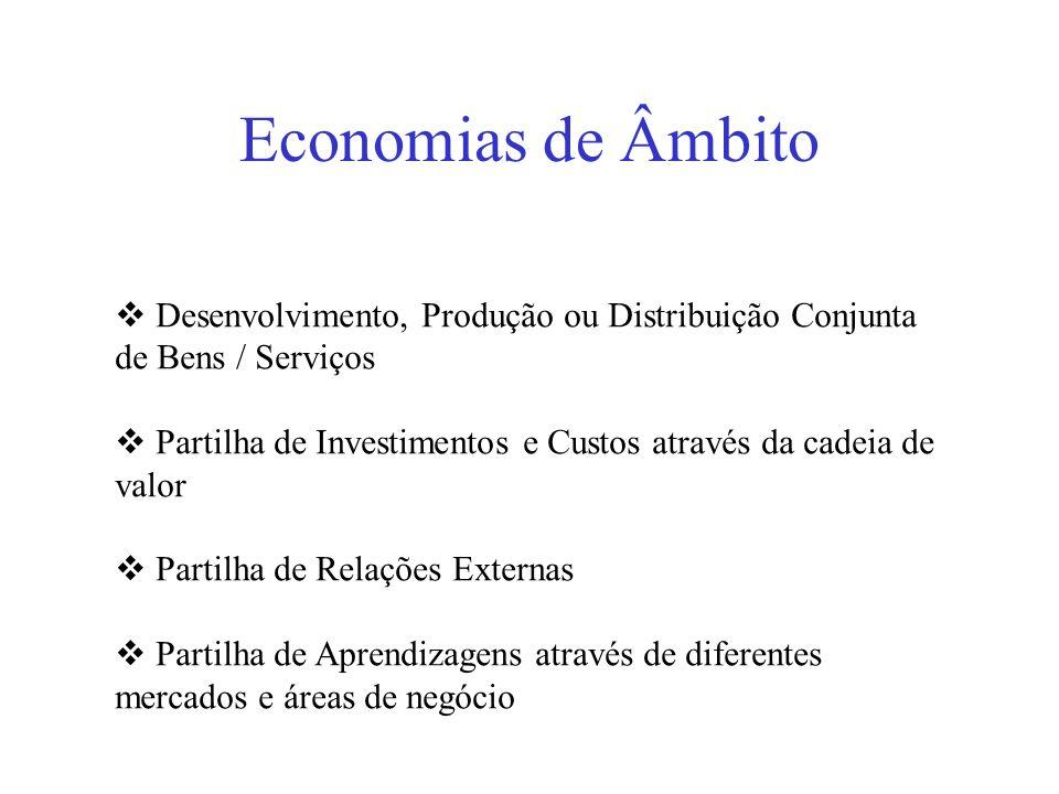 Economias de Âmbito Desenvolvimento, Produção ou Distribuição Conjunta de Bens / Serviços Partilha de Investimentos e Custos através da cadeia de valo