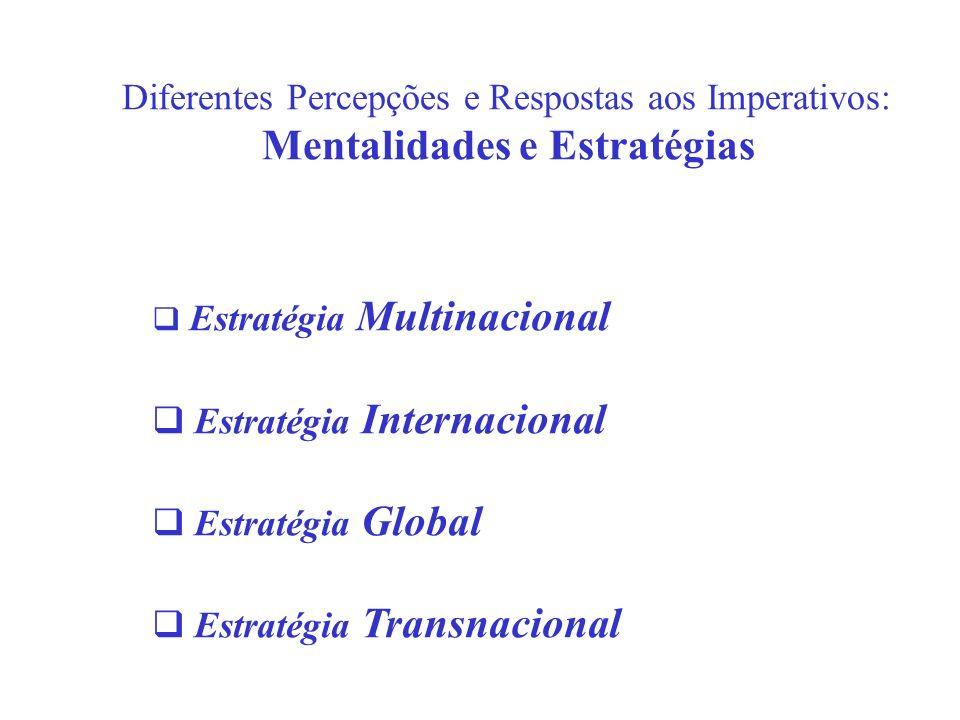 Diferentes Percepções e Respostas aos Imperativos: Mentalidades e Estratégias Estratégia Multinacional Estratégia Internacional Estratégia Global Estr
