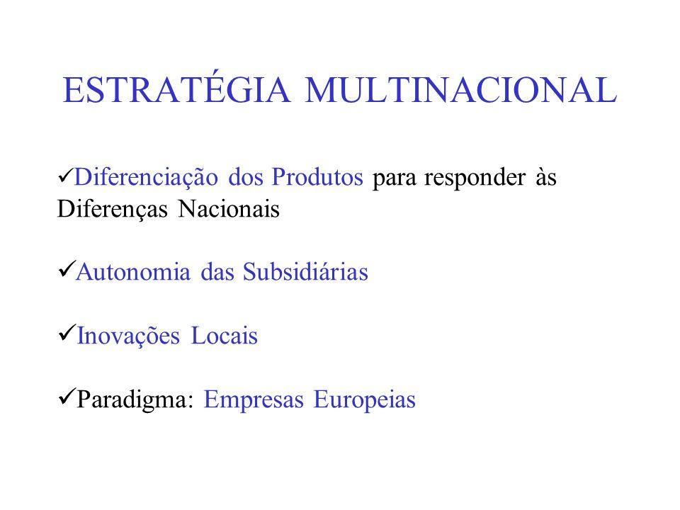 ESTRATÉGIA MULTINACIONAL Diferenciação dos Produtos para responder às Diferenças Nacionais Autonomia das Subsidiárias Inovações Locais Paradigma: Empr
