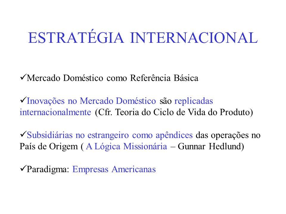 ESTRATÉGIA INTERNACIONAL Mercado Doméstico como Referência Básica Inovações no Mercado Doméstico são replicadas internacionalmente (Cfr. Teoria do Cic
