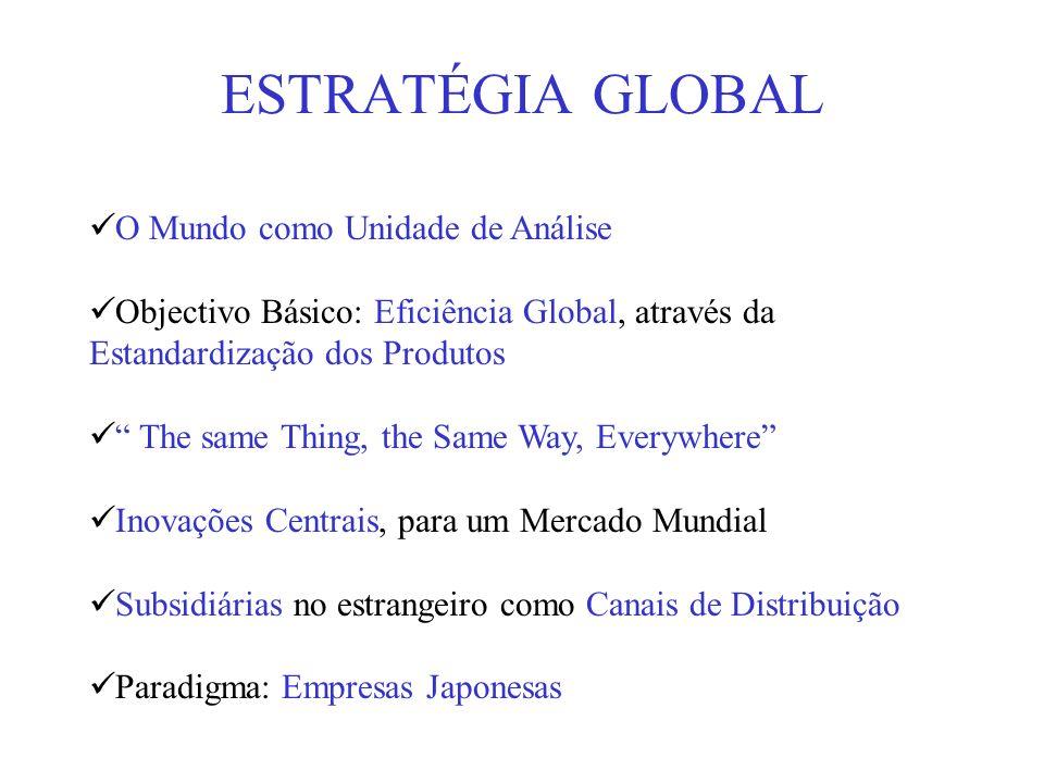 ESTRATÉGIA GLOBAL O Mundo como Unidade de Análise Objectivo Básico: Eficiência Global, através da Estandardização dos Produtos The same Thing, the Sam