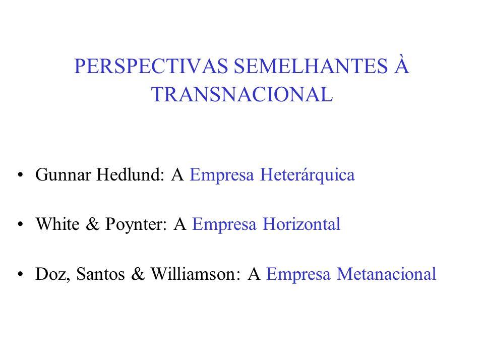 PERSPECTIVAS SEMELHANTES À TRANSNACIONAL Gunnar Hedlund: A Empresa Heterárquica White & Poynter: A Empresa Horizontal Doz, Santos & Williamson: A Empr