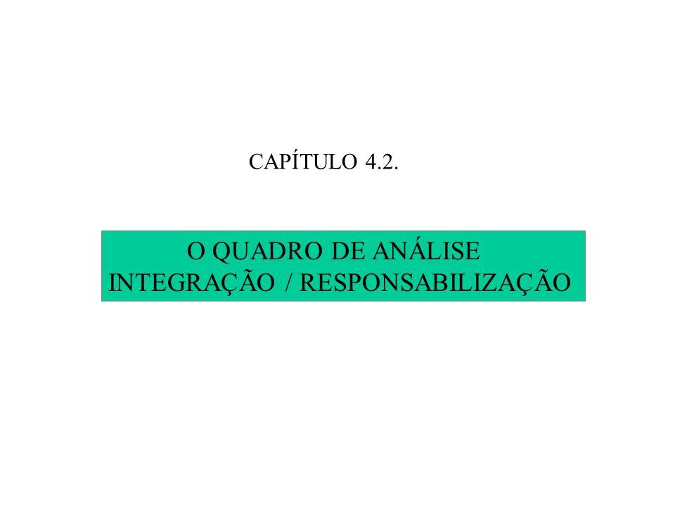 CAPÍTULO 4.2. O QUADRO DE ANÁLISE INTEGRAÇÃO / RESPONSABILIZAÇÃO