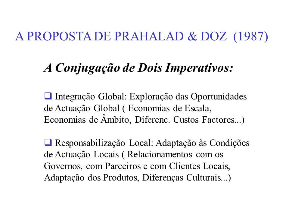A PROPOSTA DE PRAHALAD & DOZ (1987) A Conjugação de Dois Imperativos: Integração Global: Exploração das Oportunidades de Actuação Global ( Economias d