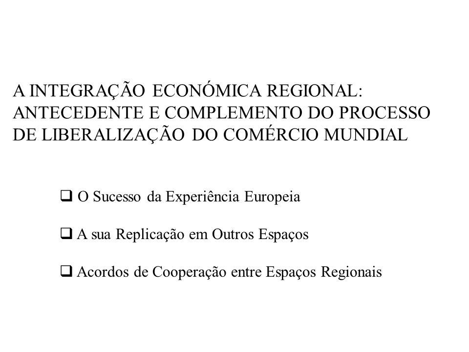 A INTEGRAÇÃO ECONÓMICA REGIONAL: ANTECEDENTE E COMPLEMENTO DO PROCESSO DE LIBERALIZAÇÃO DO COMÉRCIO MUNDIAL O Sucesso da Experiência Europeia A sua Replicação em Outros Espaços Acordos de Cooperação entre Espaços Regionais
