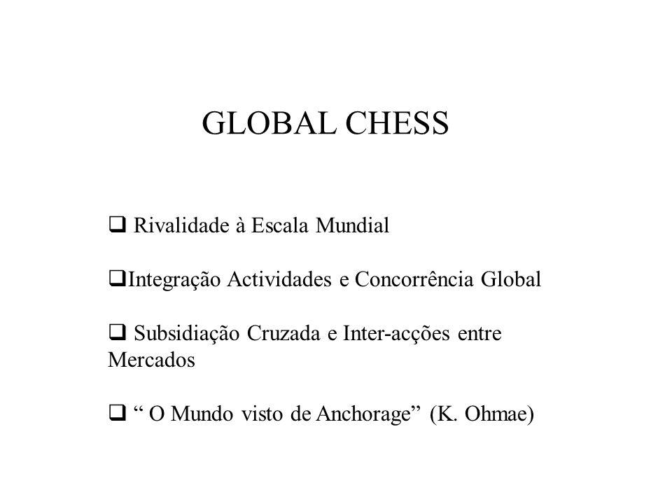 GLOBAL CHESS Rivalidade à Escala Mundial Integração Actividades e Concorrência Global Subsidiação Cruzada e Inter-acções entre Mercados O Mundo visto de Anchorage (K.