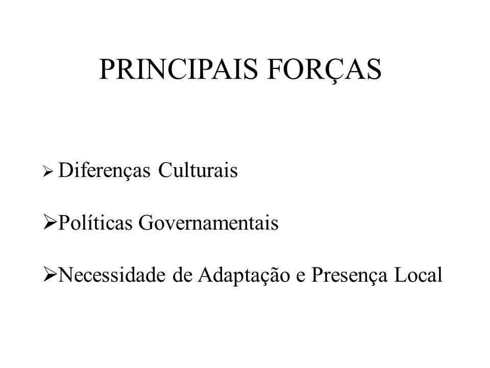 PRINCIPAIS FORÇAS Diferenças Culturais Políticas Governamentais Necessidade de Adaptação e Presença Local