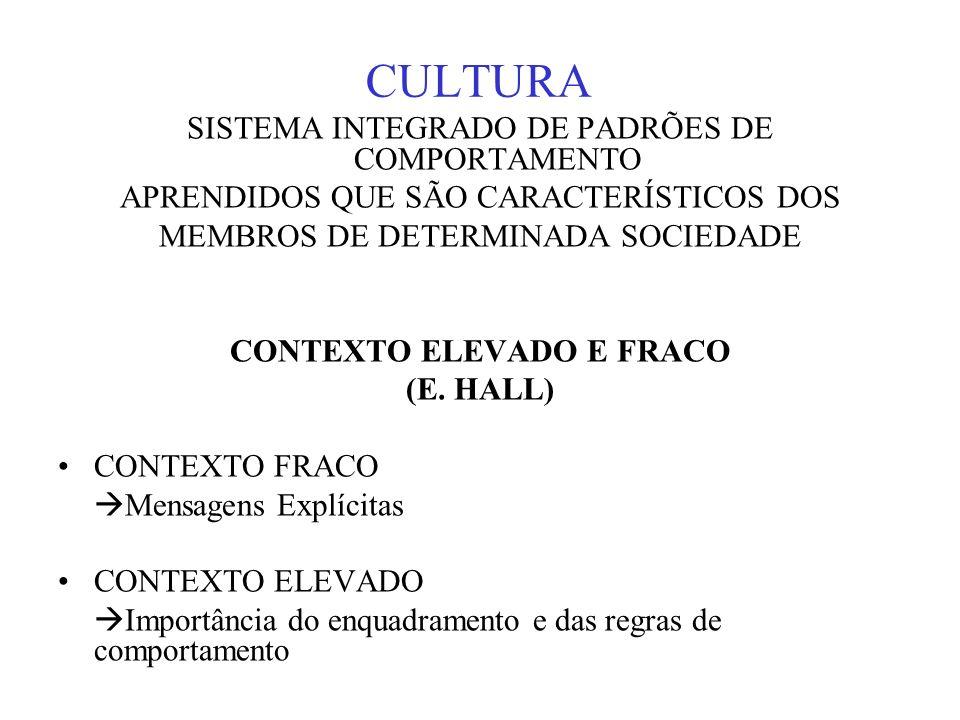 CULTURA SISTEMA INTEGRADO DE PADRÕES DE COMPORTAMENTO APRENDIDOS QUE SÃO CARACTERÍSTICOS DOS MEMBROS DE DETERMINADA SOCIEDADE CONTEXTO ELEVADO E FRACO (E.