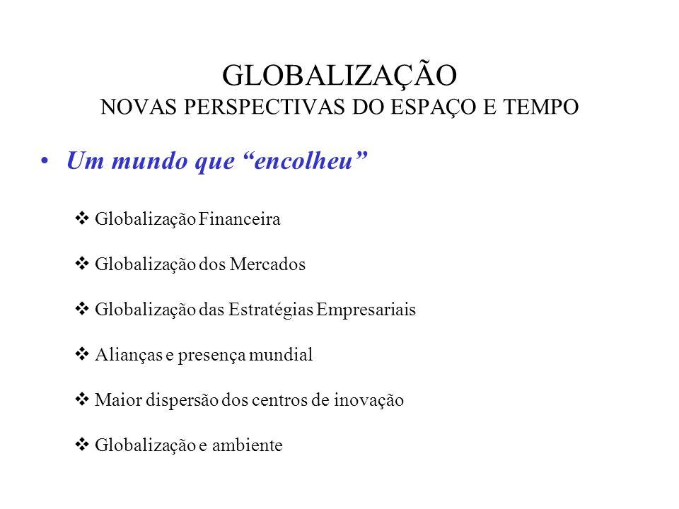 GLOBALIZAÇÃO NOVAS PERSPECTIVAS DO ESPAÇO E TEMPO Um mundo que encolheu Globalização Financeira Globalização dos Mercados Globalização das Estratégias Empresariais Alianças e presença mundial Maior dispersão dos centros de inovação Globalização e ambiente