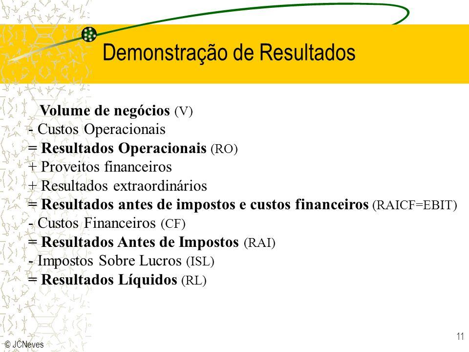 © JCNeves 11 Volume de negócios (V) - Custos Operacionais = Resultados Operacionais (RO) + Proveitos financeiros + Resultados extraordinários = Result