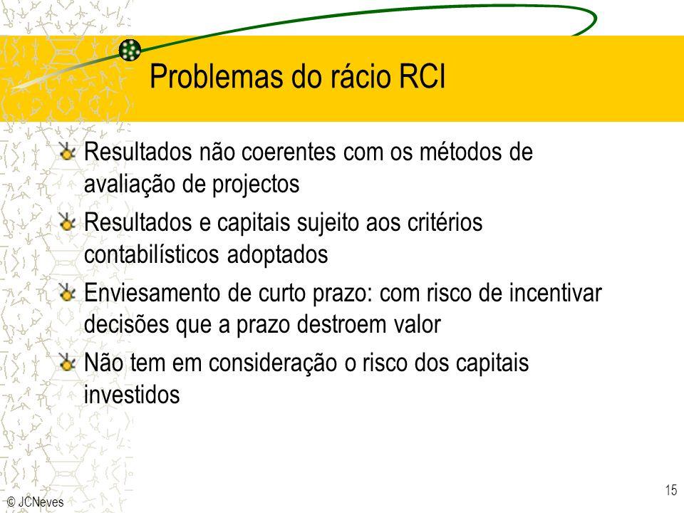 © JCNeves 15 Problemas do rácio RCI Resultados não coerentes com os métodos de avaliação de projectos Resultados e capitais sujeito aos critérios cont