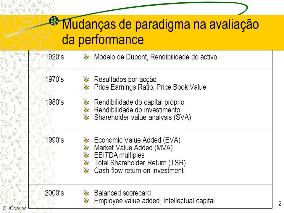 © JCNeves 2 Mudanças de paradigma na avaliação da performance 1920s 1970s 1980s 1990s 2000s Modelo de Dupont, Rendibilidade do activo Resultados por a