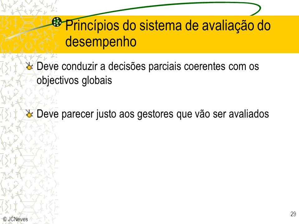 © JCNeves 29 Princípios do sistema de avaliação do desempenho Deve conduzir a decisões parciais coerentes com os objectivos globais Deve parecer justo