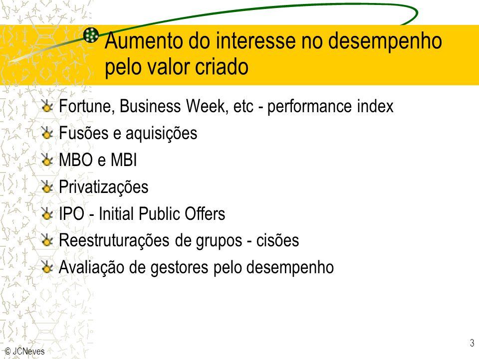 © JCNeves 3 Aumento do interesse no desempenho pelo valor criado Fortune, Business Week, etc - performance index Fusões e aquisições MBO e MBI Privati