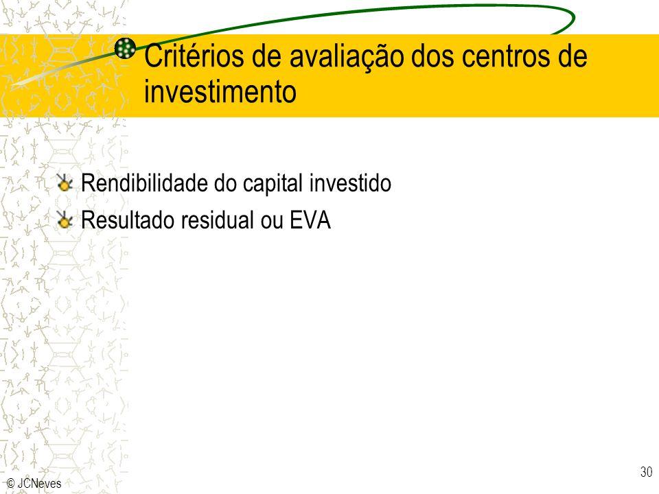 © JCNeves 30 Critérios de avaliação dos centros de investimento Rendibilidade do capital investido Resultado residual ou EVA