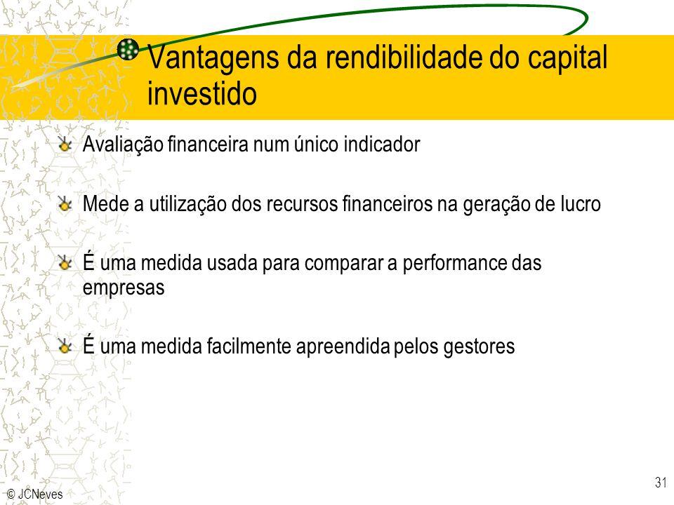 © JCNeves 31 Vantagens da rendibilidade do capital investido Avaliação financeira num único indicador Mede a utilização dos recursos financeiros na ge