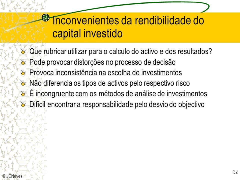 © JCNeves 32 Inconvenientes da rendibilidade do capital investido Que rubricar utilizar para o calculo do activo e dos resultados? Pode provocar disto