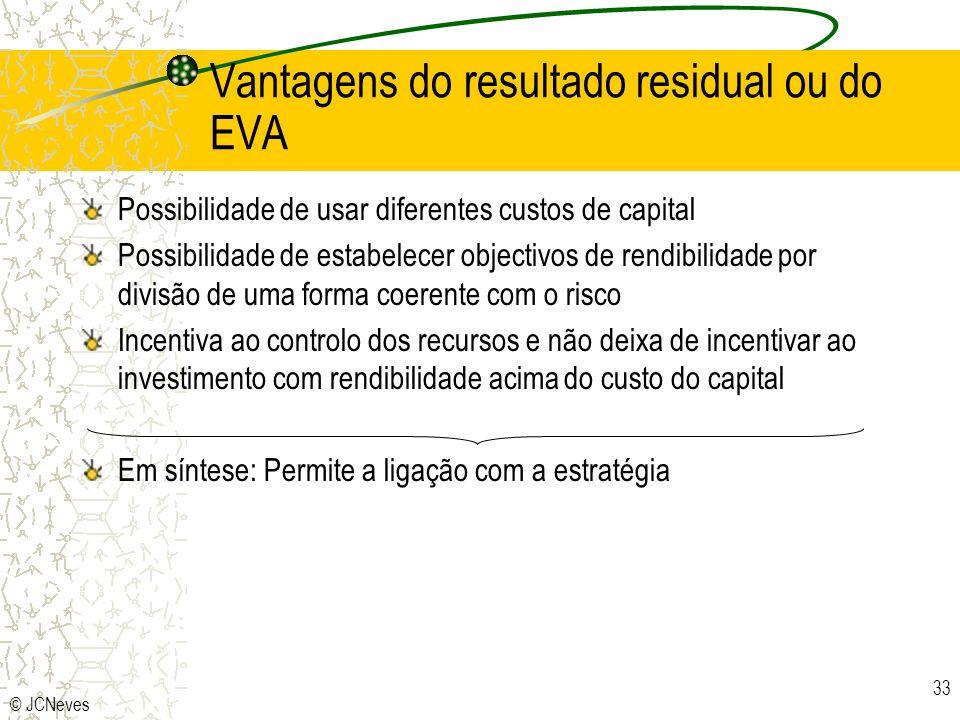 © JCNeves 33 Vantagens do resultado residual ou do EVA Possibilidade de usar diferentes custos de capital Possibilidade de estabelecer objectivos de r