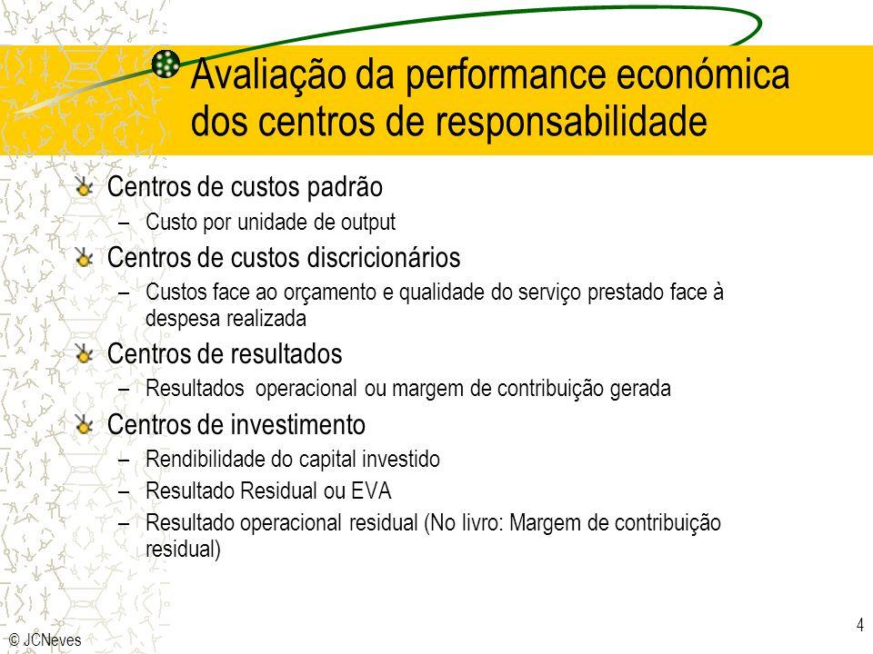 © JCNeves 4 Avaliação da performance económica dos centros de responsabilidade Centros de custos padrão –Custo por unidade de output Centros de custos