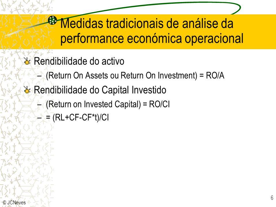 © JCNeves 6 Medidas tradicionais de análise da performance económica operacional Rendibilidade do activo –(Return On Assets ou Return On Investment) =