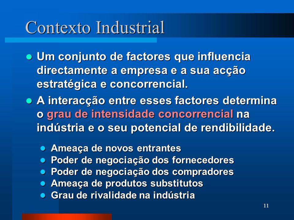 11 Contexto Industrial Um conjunto de factores que influencia directamente a empresa e a sua acção estratégica e concorrencial. Um conjunto de factore