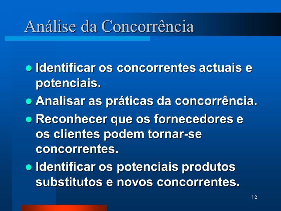 12 Análise da Concorrência Identificar os concorrentes actuais e potenciais. Identificar os concorrentes actuais e potenciais. Analisar as práticas da
