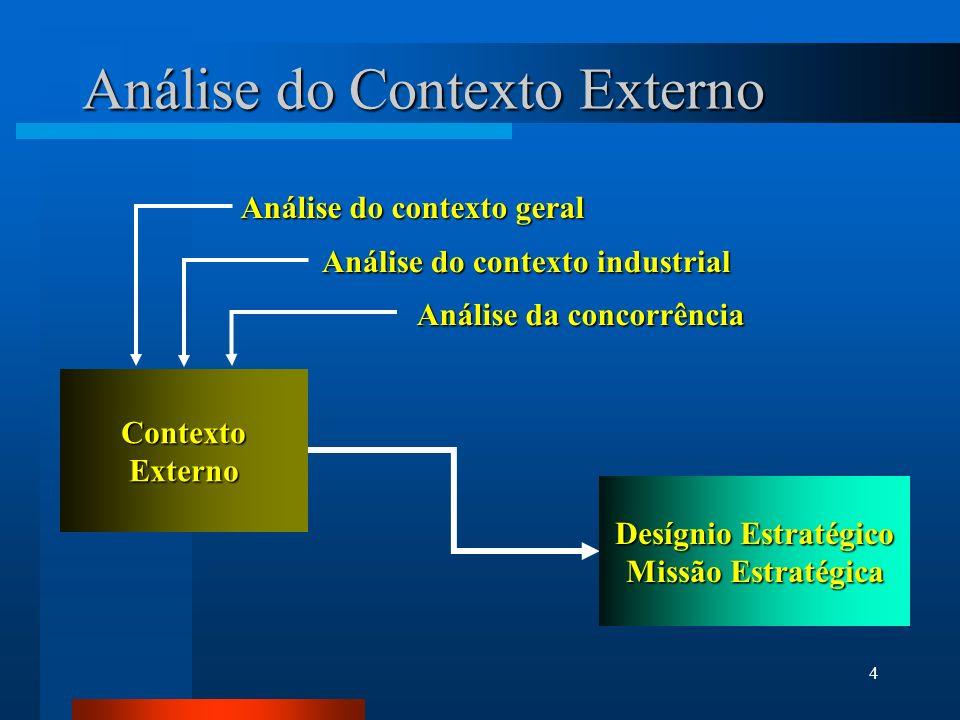 4 Análise do Contexto Externo Desígnio Estratégico Desígnio Estratégico Missão Estratégica Missão Estratégica The External The External Environment An