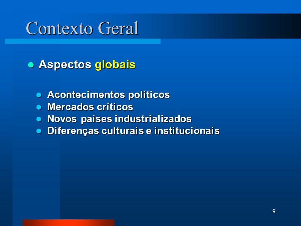 9 Contexto Geral Aspectos globais Aspectos globais Acontecimentos políticos Acontecimentos políticos Mercados críticos Mercados críticos Novos países