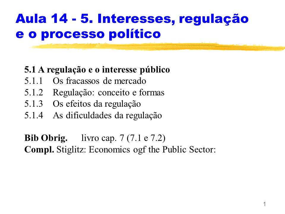 1 5.1 A regulação e o interesse público 5.1.1Os fracassos de mercado 5.1.2Regulação: conceito e formas 5.1.3Os efeitos da regulação 5.1.4As dificuldad