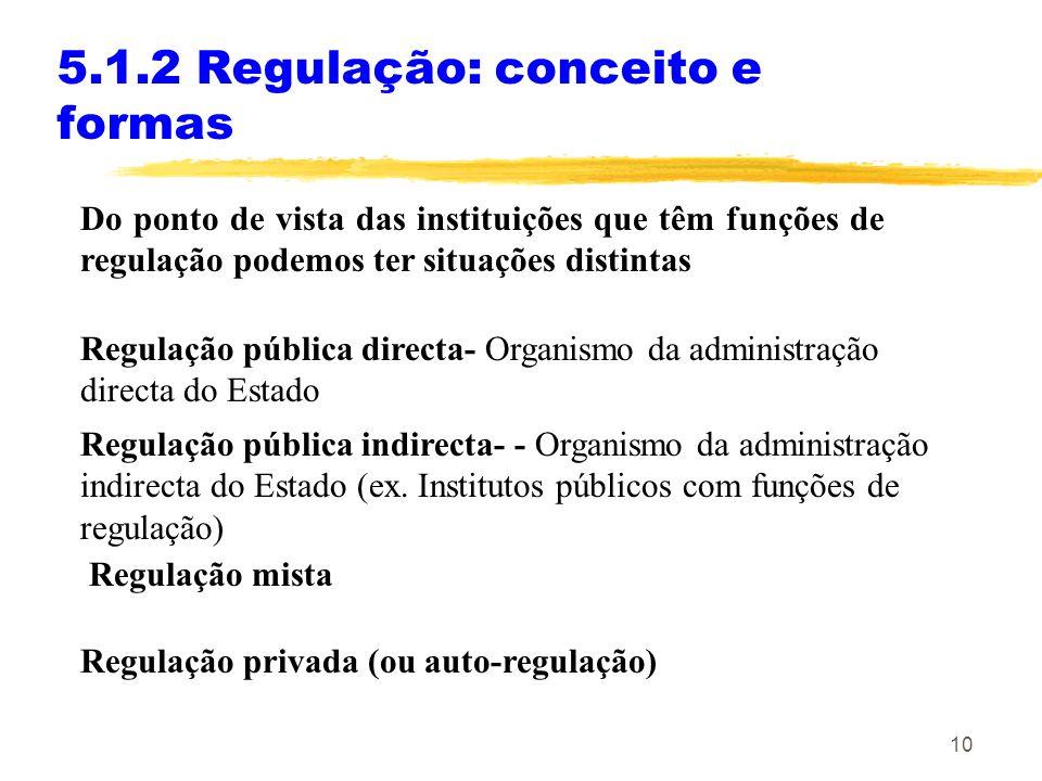 10 5.1.2 Regulação: conceito e formas Do ponto de vista das instituições que têm funções de regulação podemos ter situações distintas Regulação públic