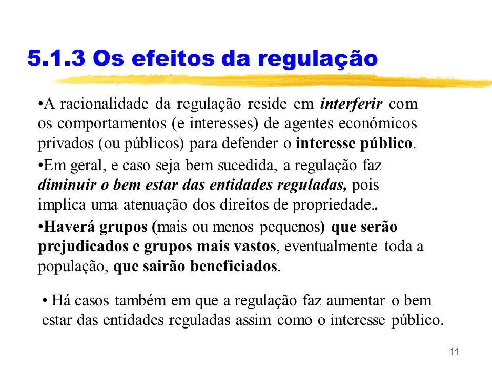 11 5.1.3 Os efeitos da regulação A racionalidade da regulação reside em interferir com os comportamentos (e interesses) de agentes económicos privados