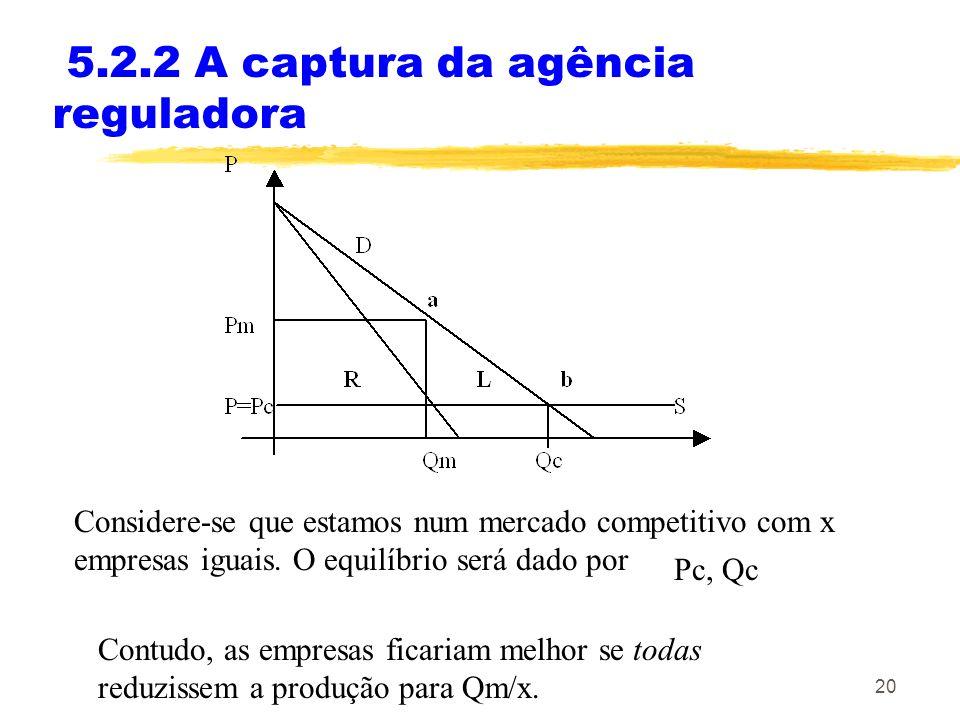 20 5.2.2 A captura da agência reguladora Considere-se que estamos num mercado competitivo com x empresas iguais. O equilíbrio será dado por Pc, Qc Con