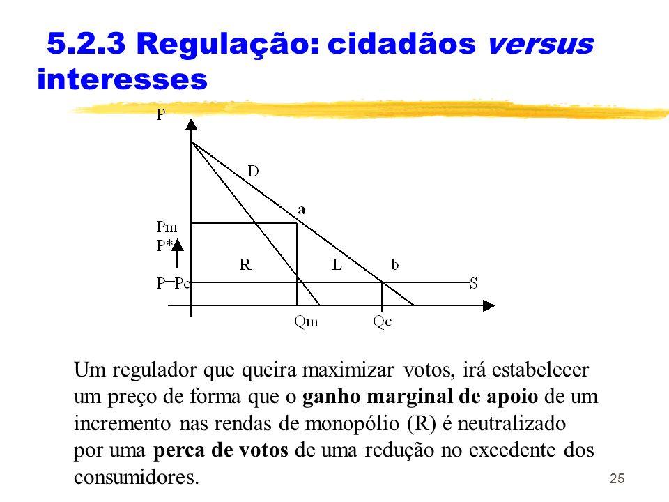 25 5.2.3 Regulação: cidadãos versus interesses Um regulador que queira maximizar votos, irá estabelecer um preço de forma que o ganho marginal de apoi