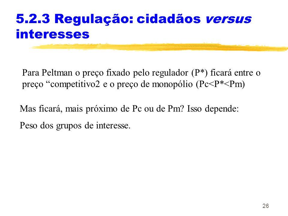 26 5.2.3 Regulação: cidadãos versus interesses Para Peltman o preço fixado pelo regulador (P*) ficará entre o preço competitivo2 e o preço de monopóli