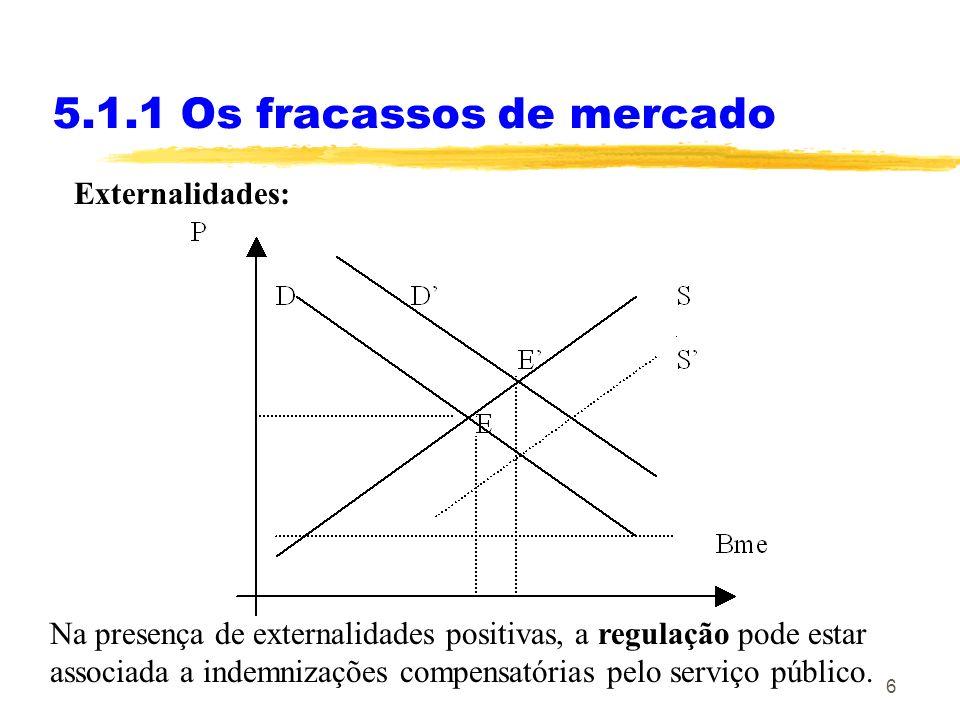 6 5.1.1 Os fracassos de mercado Externalidades: Na presença de externalidades positivas, a regulação pode estar associada a indemnizações compensatóri