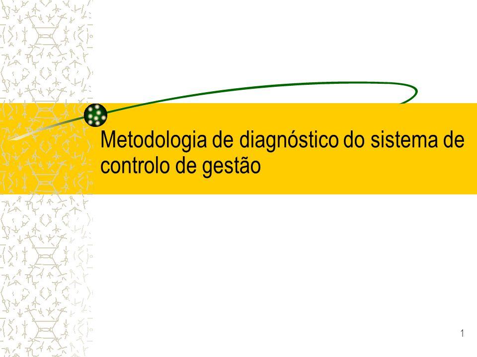 1 Metodologia de diagnóstico do sistema de controlo de gestão