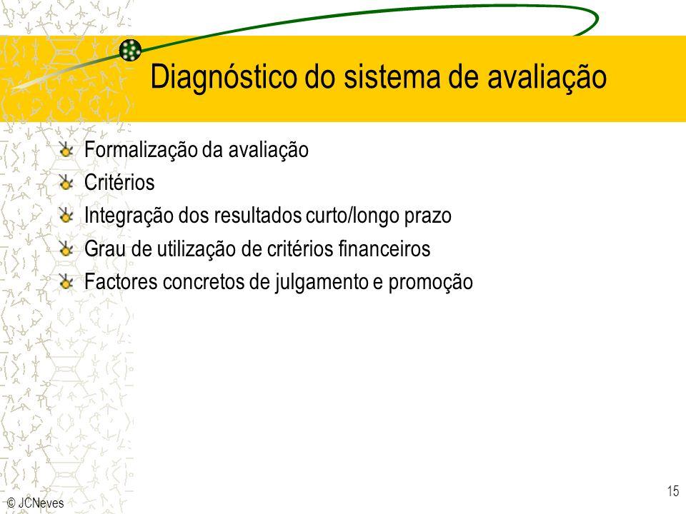 © JCNeves 15 Diagnóstico do sistema de avaliação Formalização da avaliação Critérios Integração dos resultados curto/longo prazo Grau de utilização de